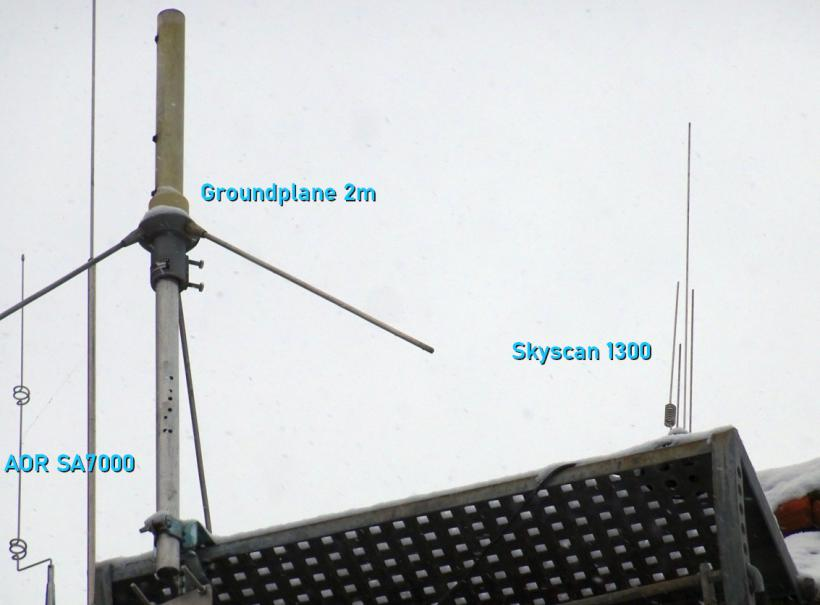 Dach antennen funkempfang