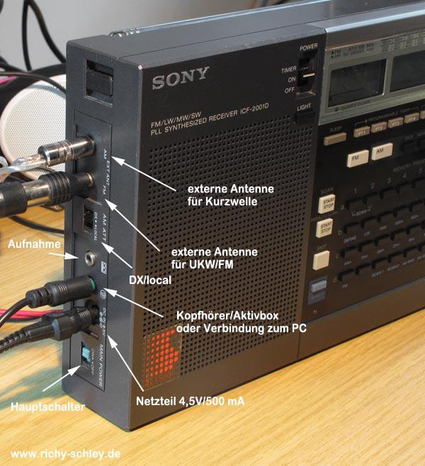sony 2001d externe antenne