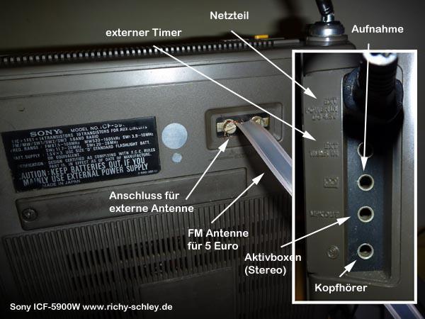sony 5900w externe antenne